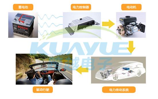 新能源汽车热管理系统结构深度解剖及导热材料技术