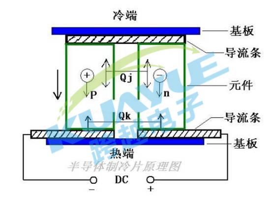 不平衡电阻接线图